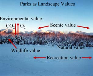 Image of Anchorage Open Space